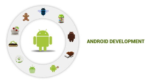 Complete-android-app-solution