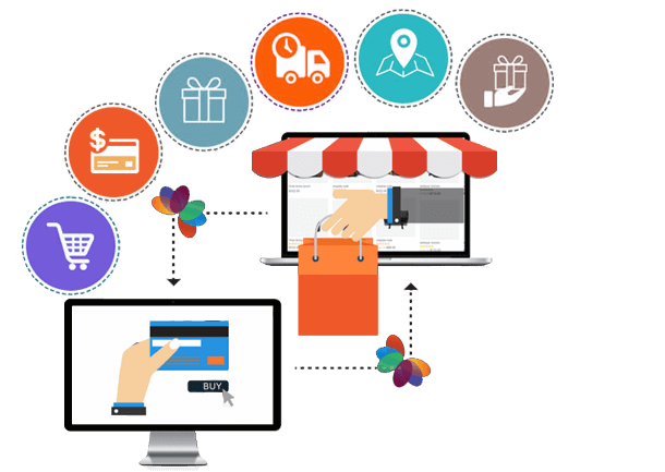 ECOMMERCE-SOLUTIONS-TAILORMADE-AND-CUSTOMIZED