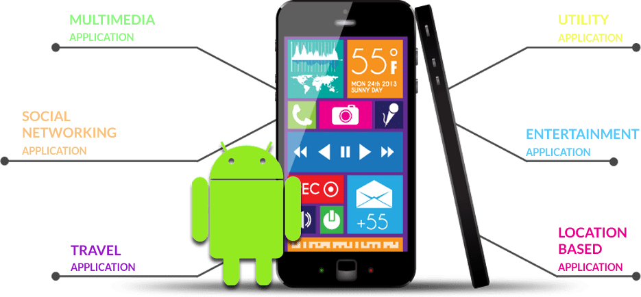 complete-android-solution